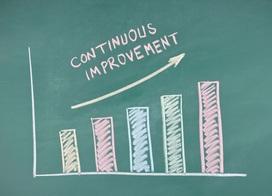 continuousimprovement-300